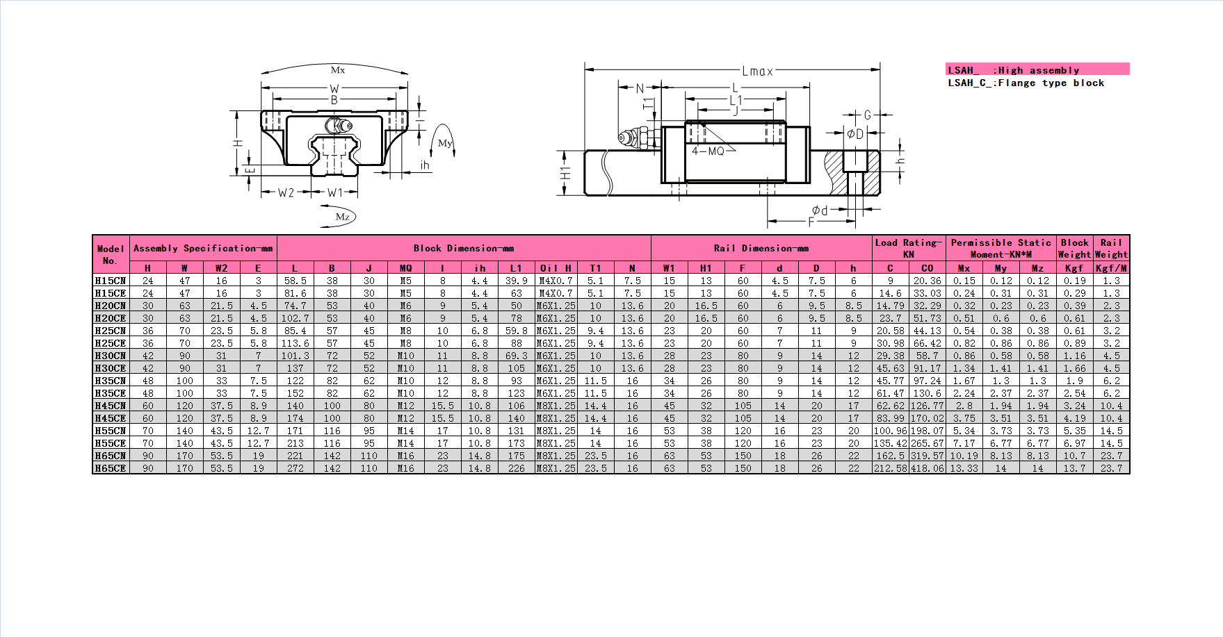 LSAH LSAH-C Size specification 1