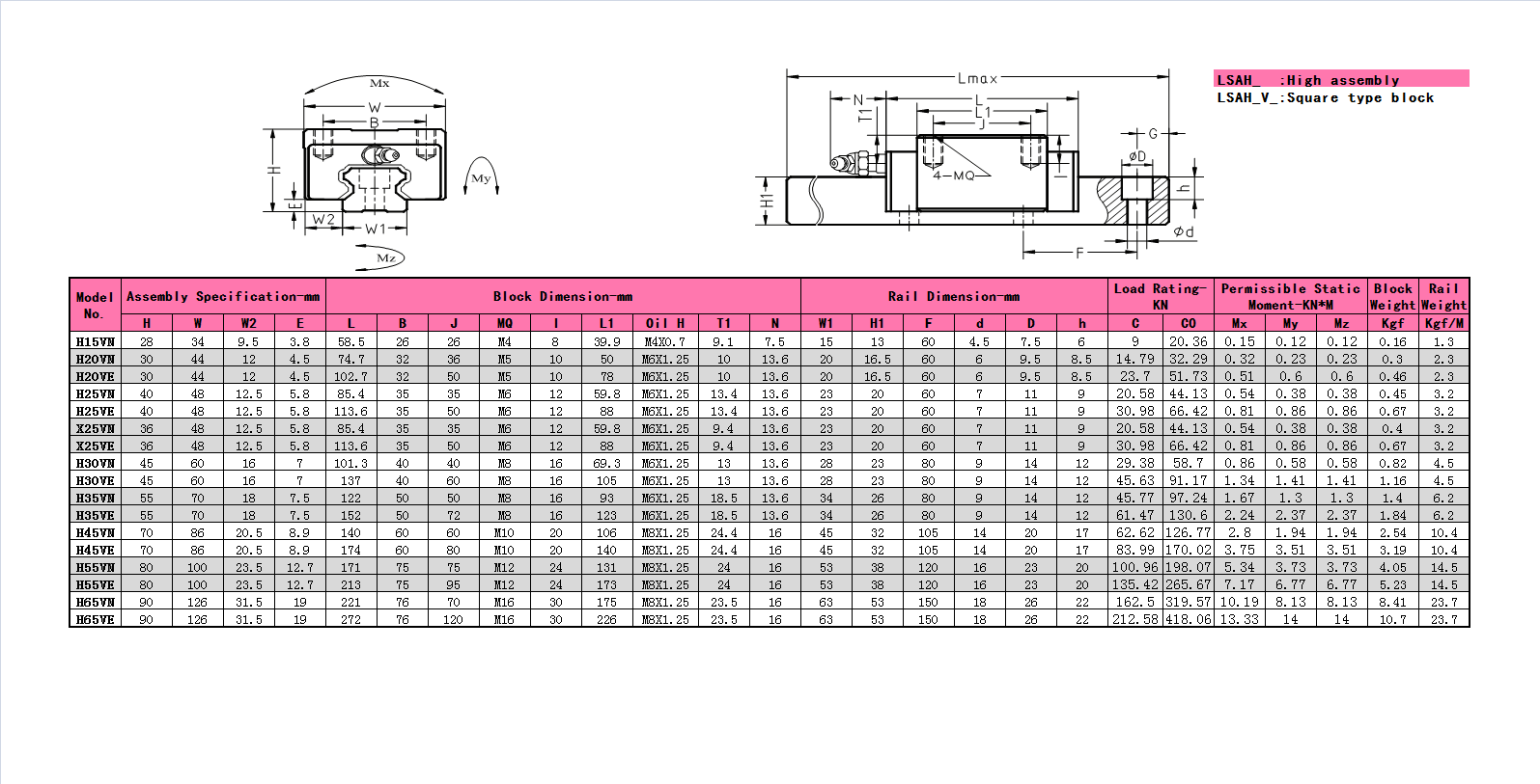 LSAH LSAH-V Size specification 2