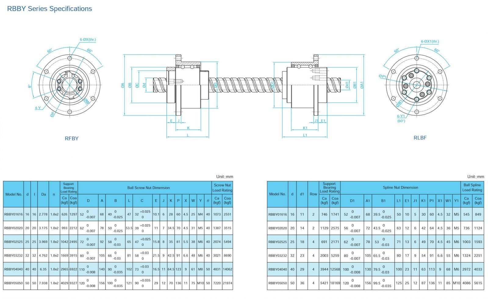 TBI MOTION Rotary Series RBBY Series