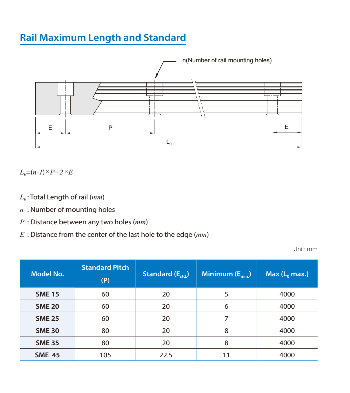 PMI Linear Guide SME Series Ball Chain Type Rail Maximum Length and Standard