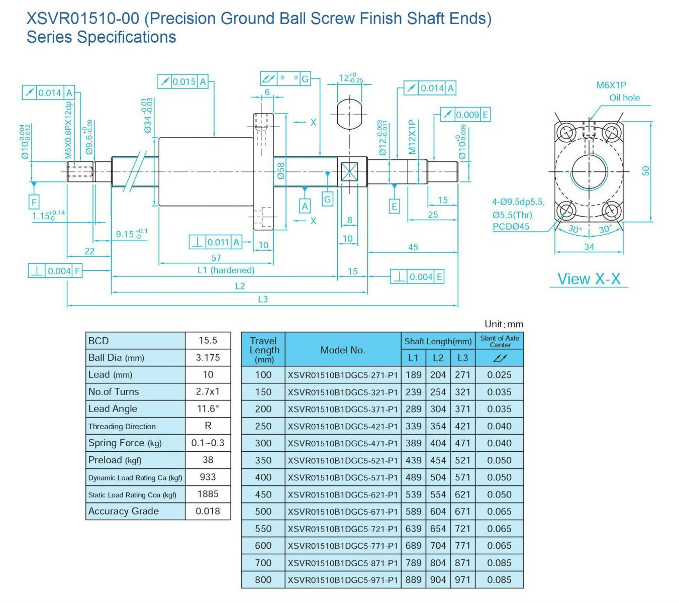 Ball screw Ground with end machining Series