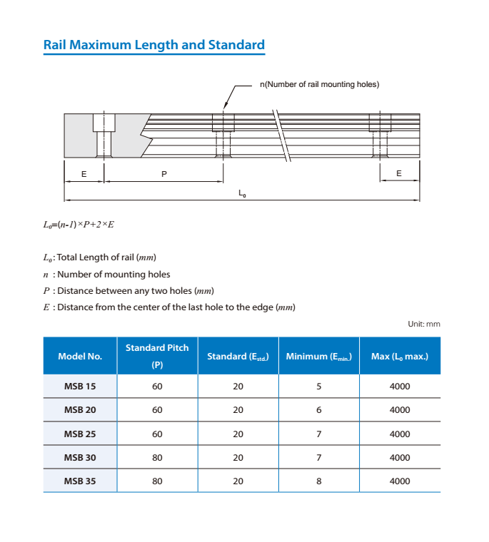 MSB Rail Maximum Length and Standard