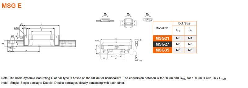 Linear guide MSG E Drawing