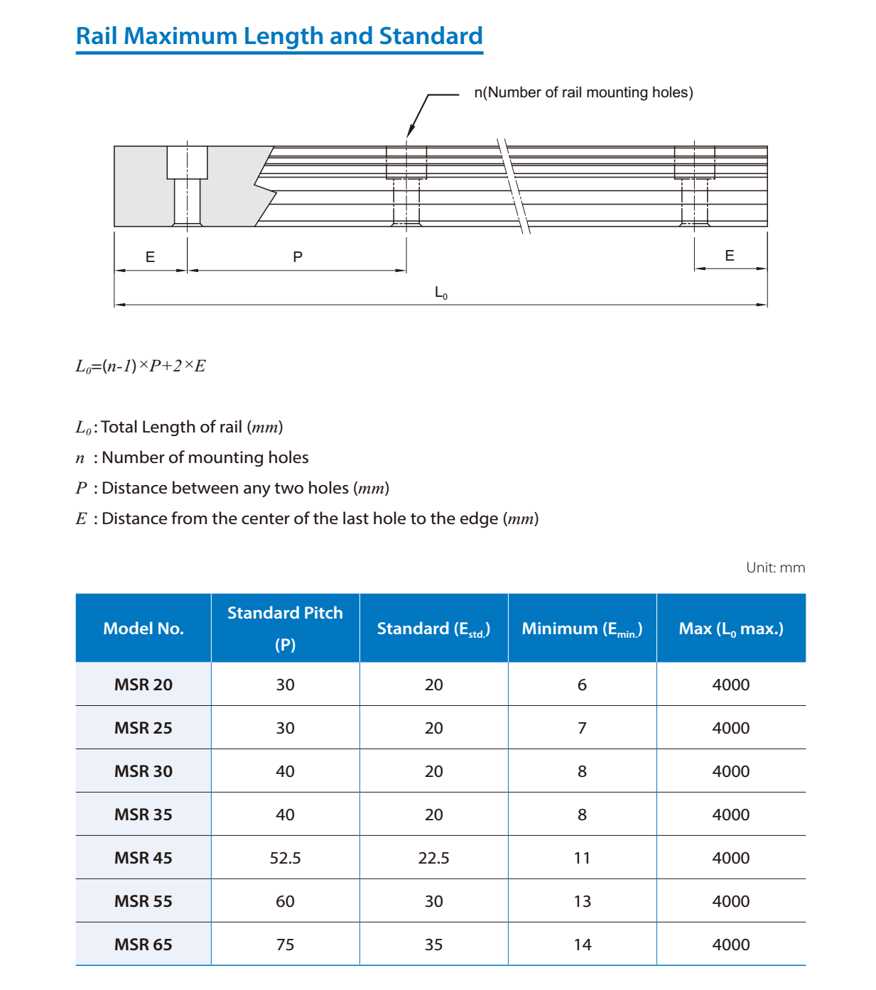 PMI Linear Guide MSR Series Full Roller Type Rail Maximum Length and Standard