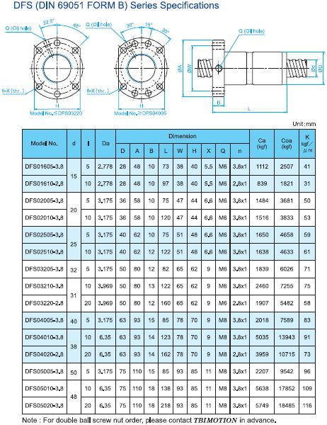 TBI MOTION Ball Screw High load and speed DFS Series