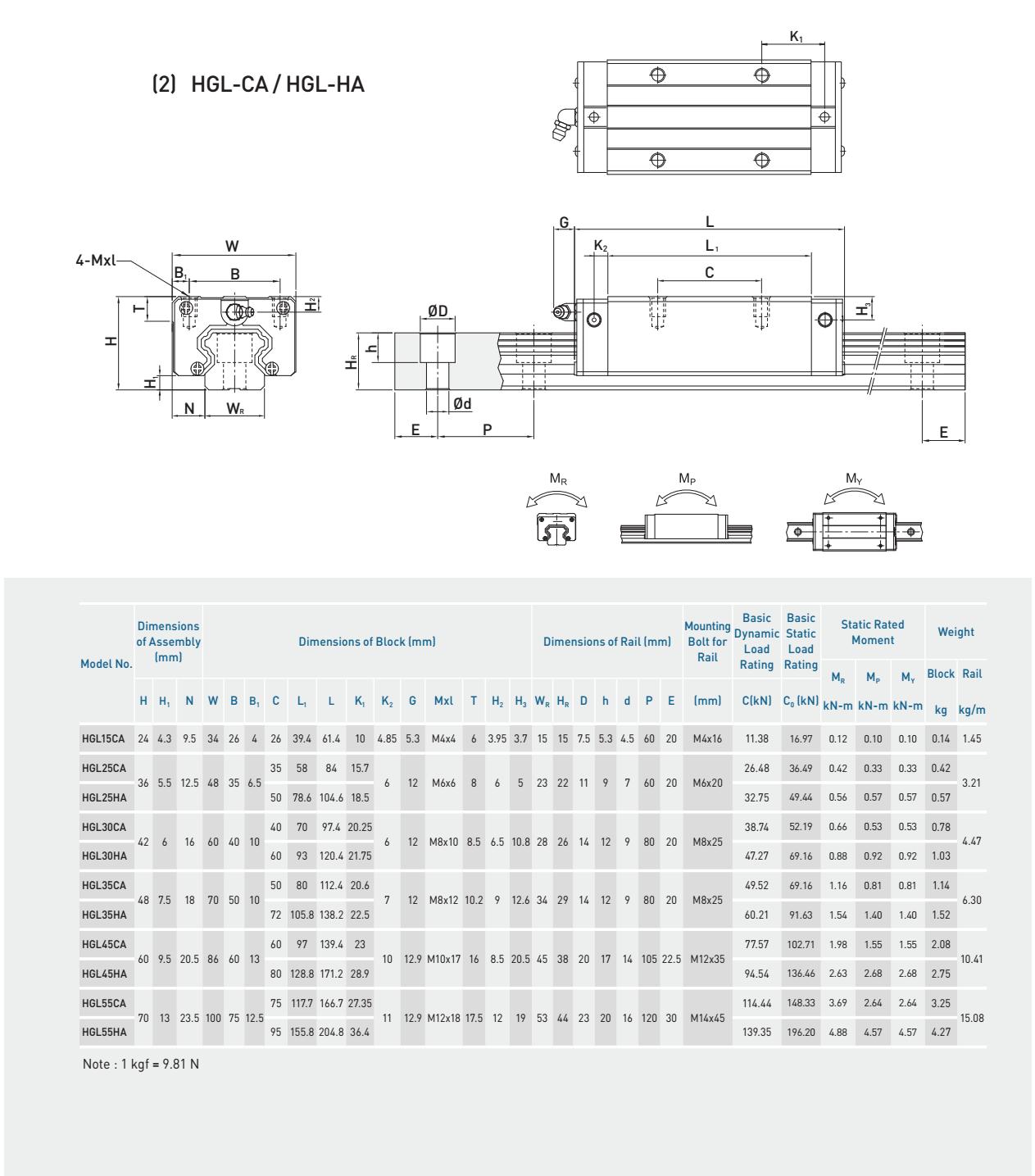 HIWIN linear guide HGL-CA HGL-HA catalog