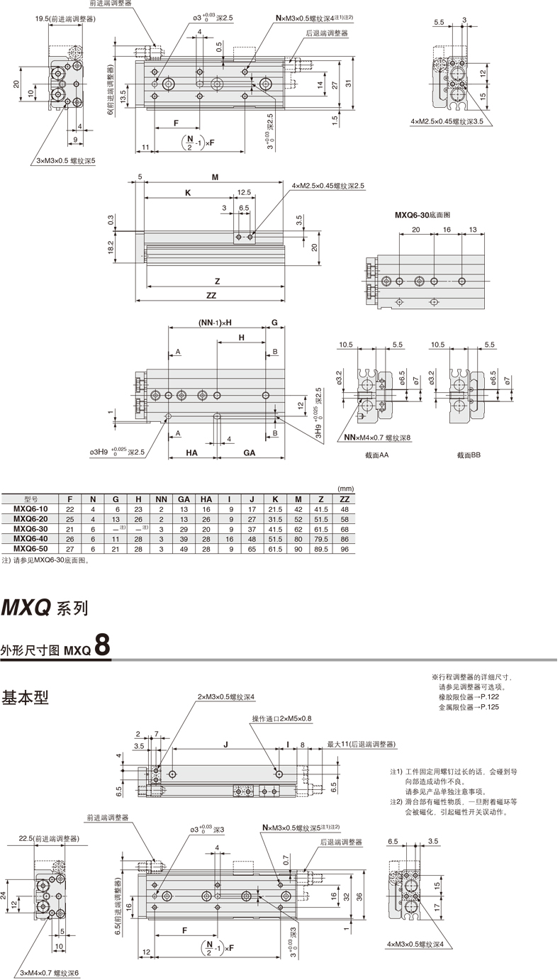 Parallel Grippers MXQ